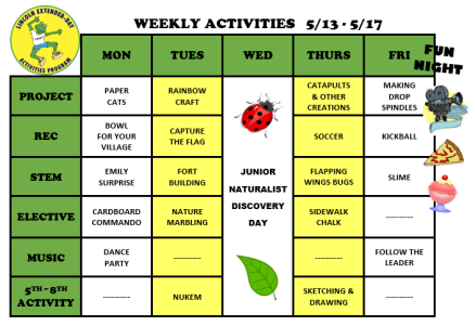 WeeklyActivites5.13