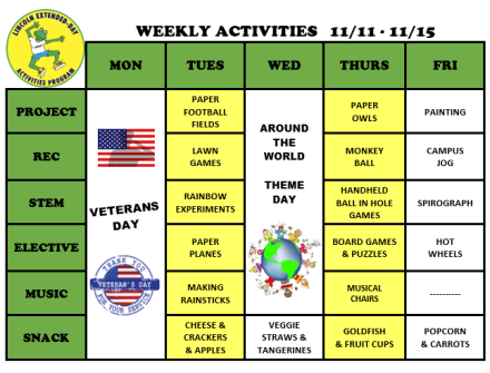 WeeklyActivites11.12.19